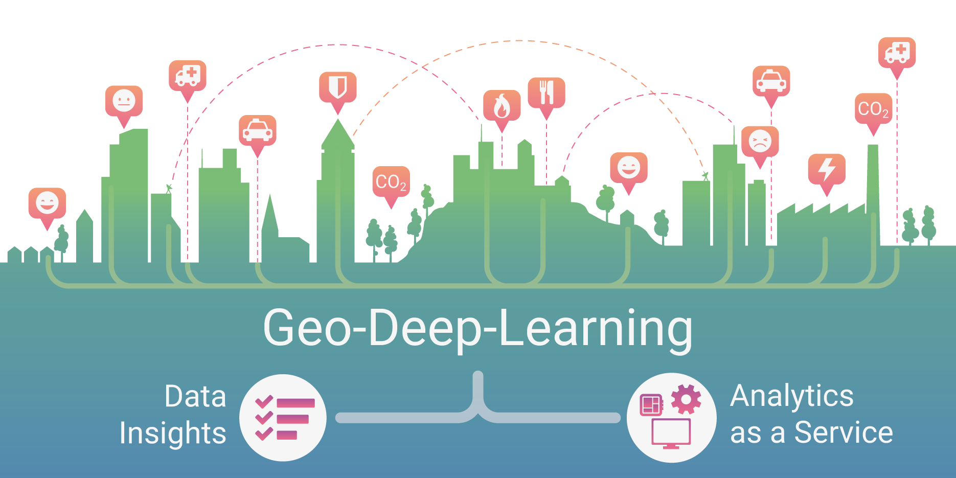 Geospin Geo Deep Learning