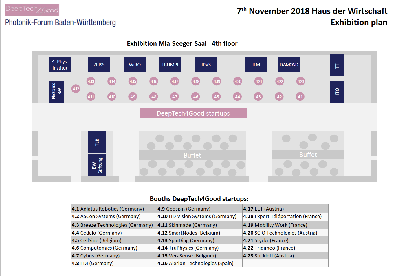 Hallenplan DeepTech4Good-Stuttgart