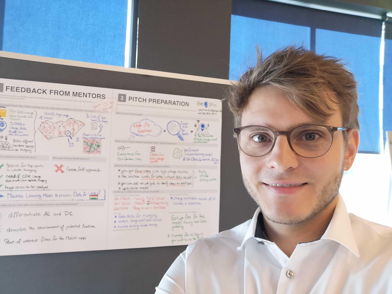 2019 10 09 Smart Future Lab Hackathon Budapest 1